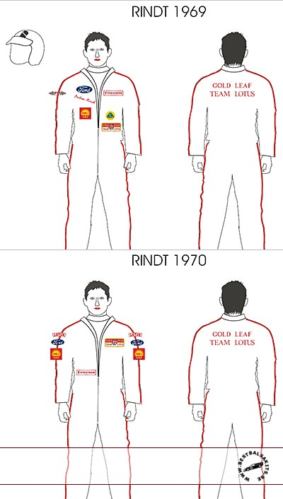 BBK 1/43 JOCHEN RINDT DRIVER DECAL LOTUS YEARS 1969 1970