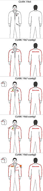 BBK 1/43 JIM CLARK DRIVER DECAL LOTUS YEARS 1964 1967 1968