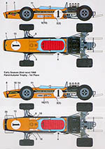 STUDIO 27 1/20 LOTUS 49C TEAM GUNSTON LOVE 68-69 SOUTH AFRICA